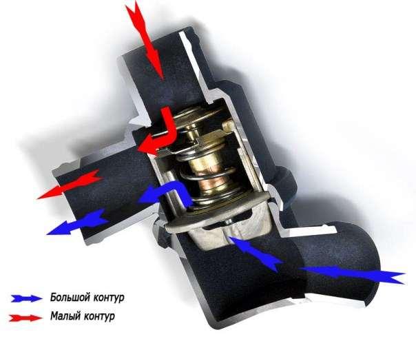 корпусный термостат