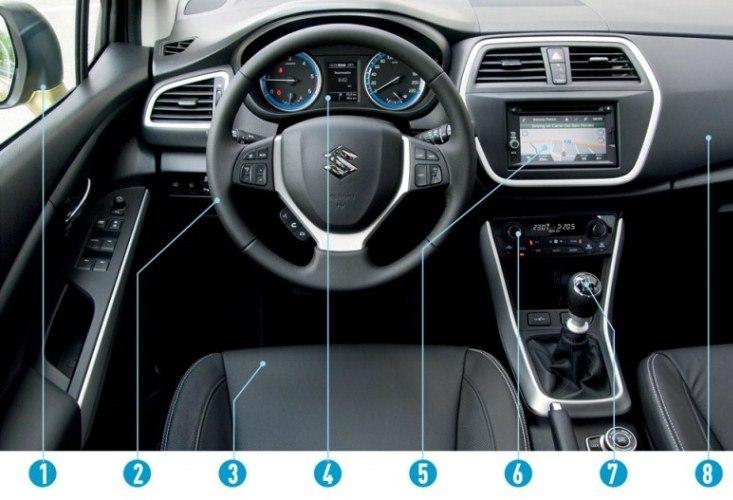 Внутренний интерьер салона Suzuki New SX4