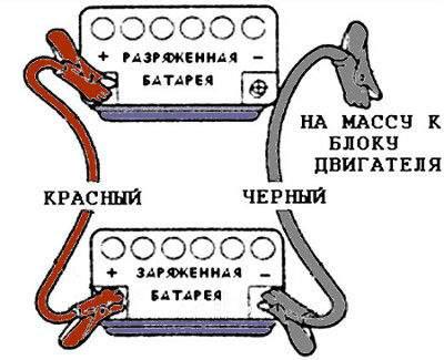 Схема подключения при подзарядке аккумулятора от другого автомобиля