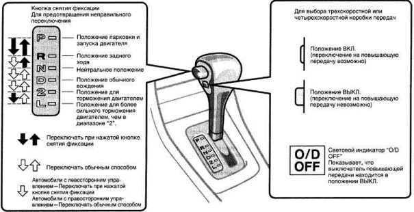 Способы переключения передач в АККП