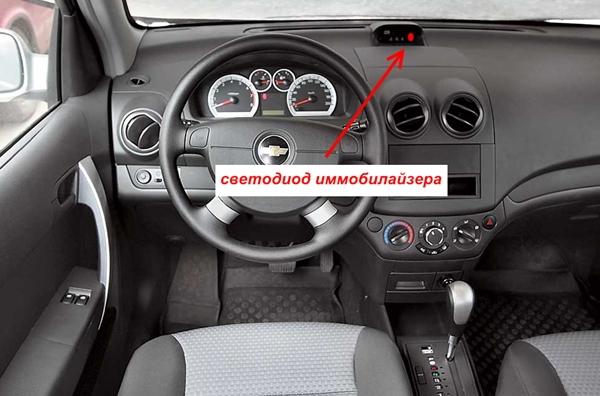 Если подведет автосигнализация, то на помощь придет вторая ступень защиты - иммобилайзер