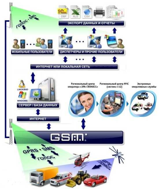 Программу Для Отключения Сигнализации Автомобиля
