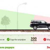 принцип действия автомобильного радара