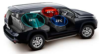 трехзонный климат-контроль