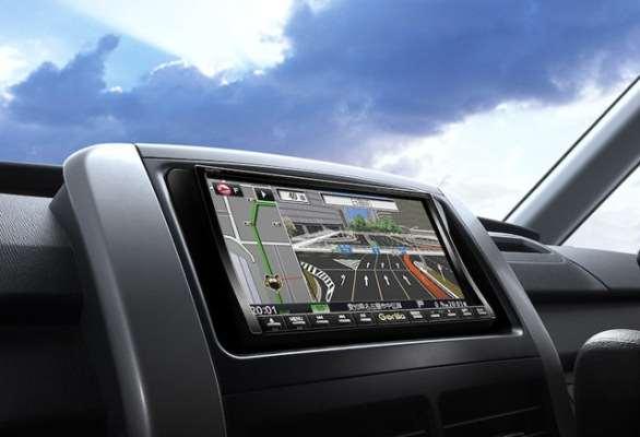Встроенный автомобильный навигатор