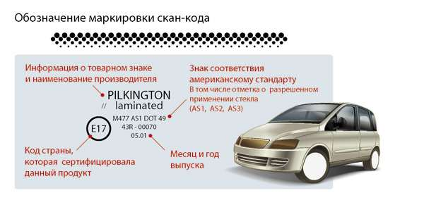 Маркировка автостекол