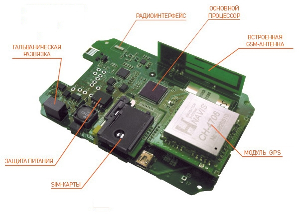 Схема GPS-трекера