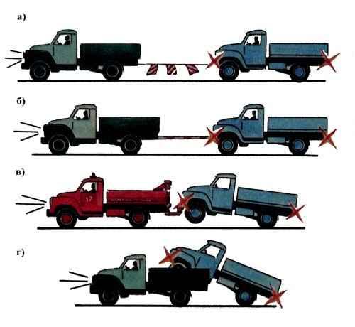 Способы буксировки транспортного средства
