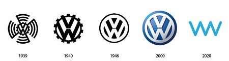 Эмблемы Volkswagen