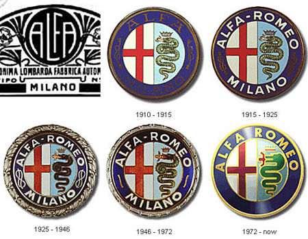 История развития эмблемы Alfa-Romeo