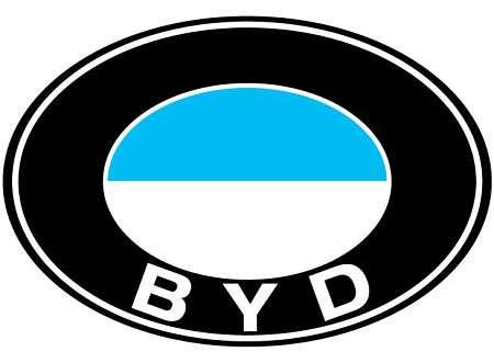 Эмблема BYD