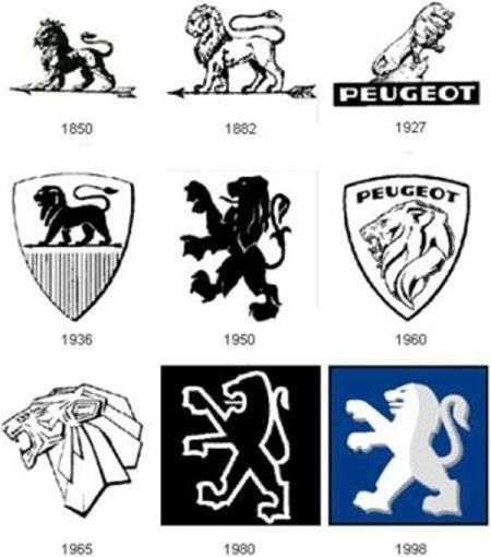 Brand auto Peugeot