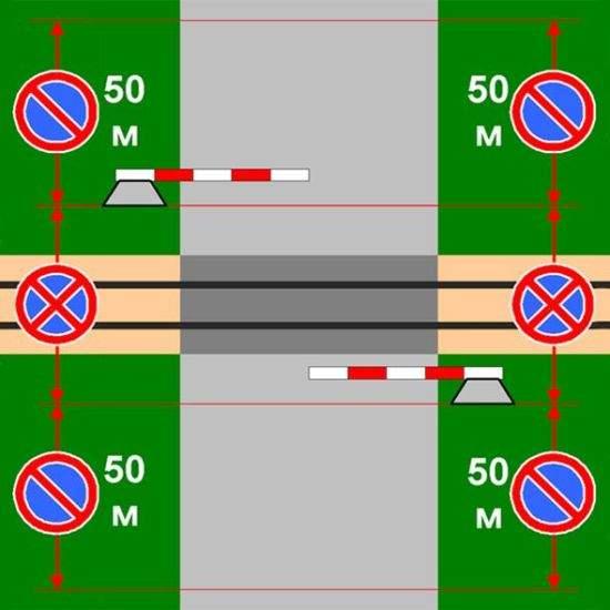 Схема остановки и стоянки на железнодорожном переезде