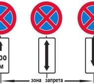Как избежать штраф за неправильную парковку — изучаем знаки остановка и стоянка запрещена