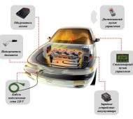 Предпусковой подогреватель — лучшая защита двигателя от мороза