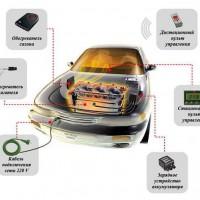 Устройство и схема расположения электрического подогревателя двигателя
