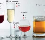 Как долго держится алкоголь в крови и как быстрее его вывести