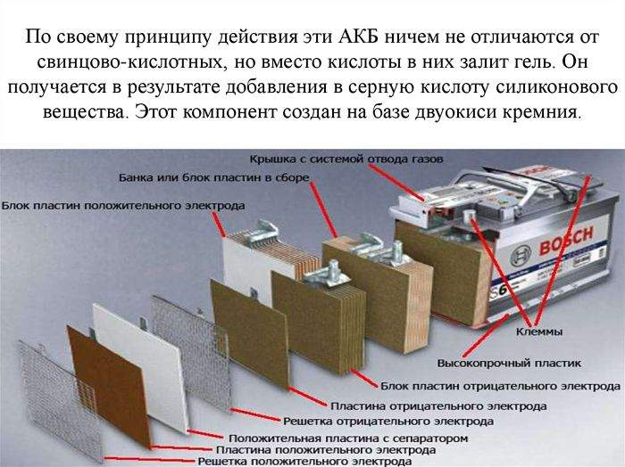 Гелевый аккумулятор его устройство и технические характеристики