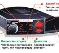 Радар-детектор как средство обнаружение полицейского радара
