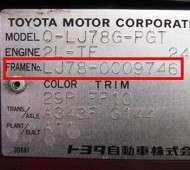 Как расшифровать VIN-код автомобиля