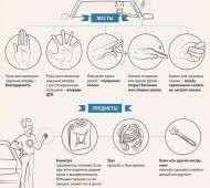 Универсальный водительский язык жестов и сигналов