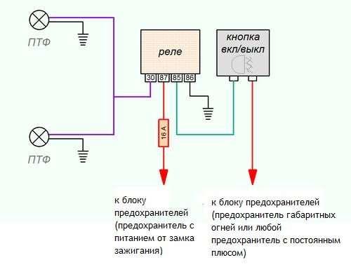 Как установить, подключить и отрегулировать противотуманные фары