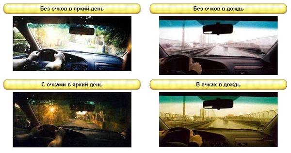 Видимость водительских очков