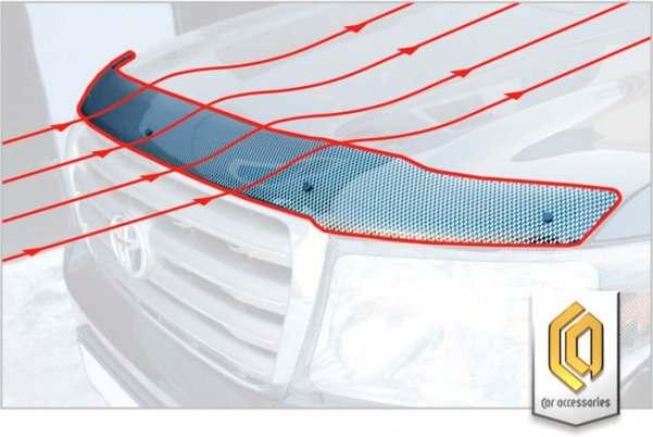 Как работает дефлектор капота