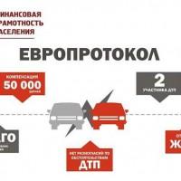 европротокол
