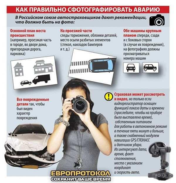 Как сфотографировать аварию при ДТП