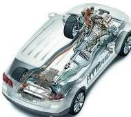 Гибридные автомобили и в чем их преимущество
