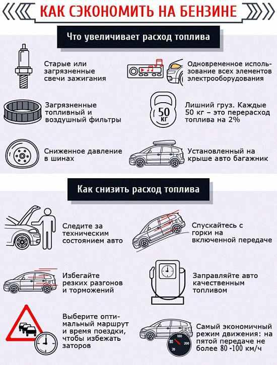 меры по снижению расхода топлива в автомобиле