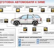 Как подготовить автомобиль к зиме