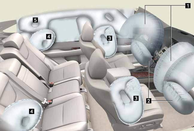 виды подушек безопасности автомобиля