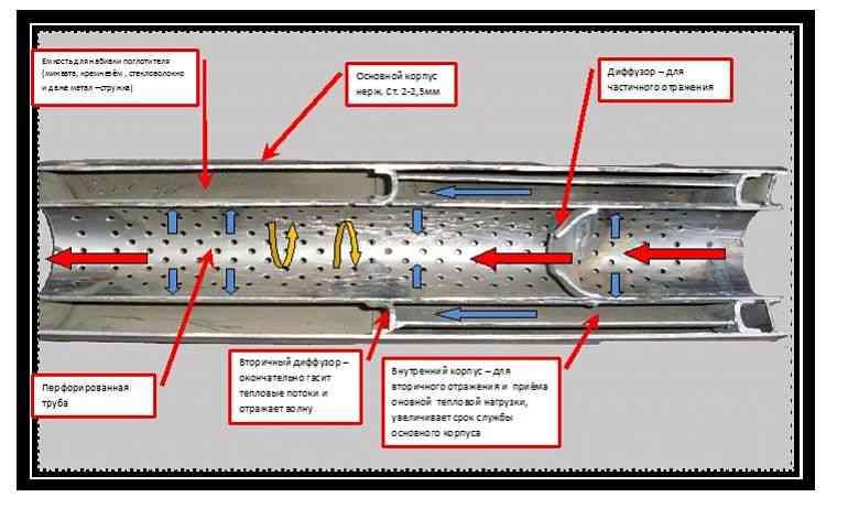 Прицепные тележки для мотоблока и культиватора: МТЗ.