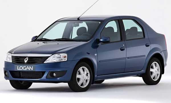 Renault Loga c пробегом
