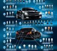 Автомобильные лампы и их маркировка