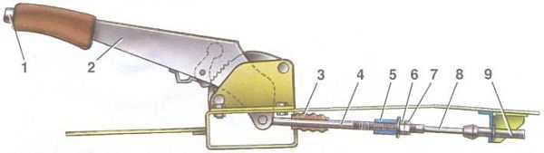 Привод стояночной тормозной системы
