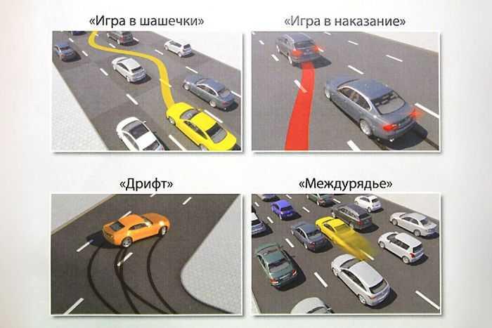 что такое опасное вождение