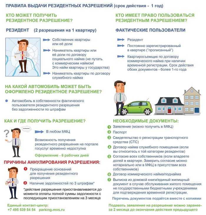 соглашения на платную парковку