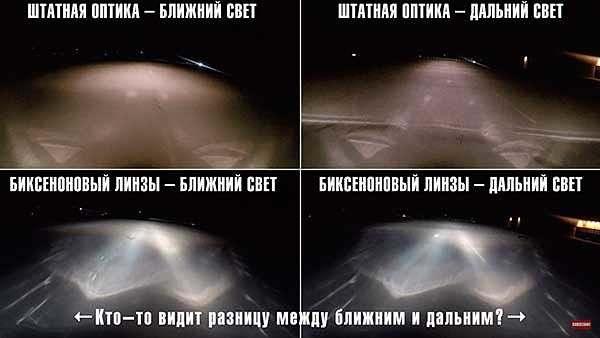 дальний свет - биксенон
