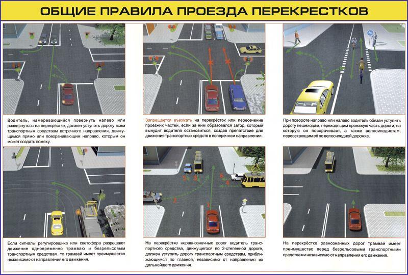 правила проезда перекрестков_opt