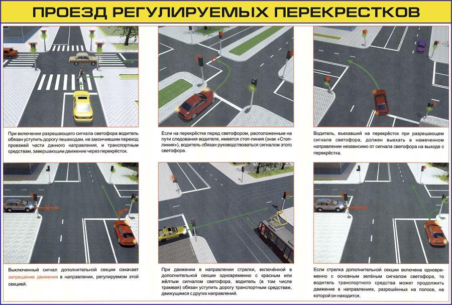 правила проезда регулируемых перекрестков_opt