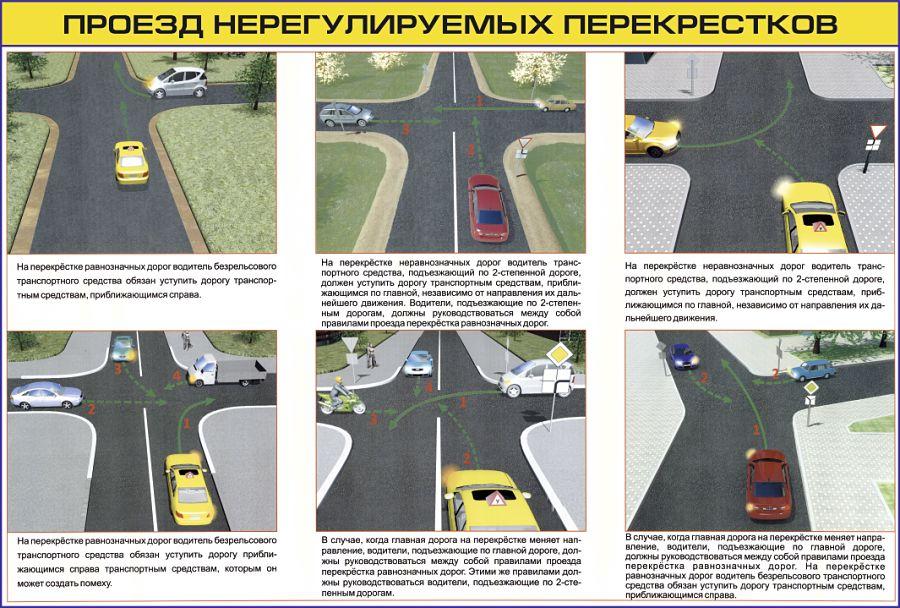 проезд нерегулируемых перекрёстков