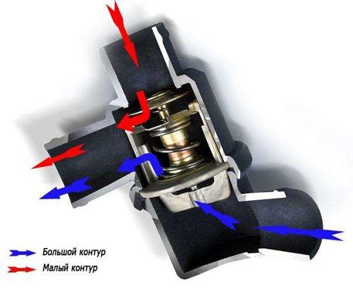 Корпусный термостат с двумя выводами