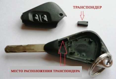 Чип - транспондер