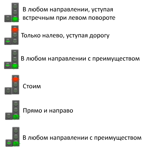 Светофоры с дополнительными секциями