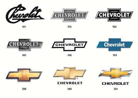 История эмблемы Сhevrolet