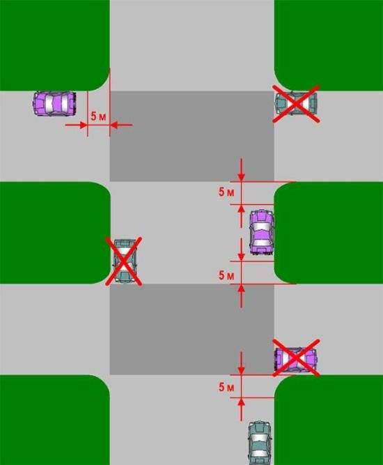 Схема остановки и стоянки на пересечение проезжей части