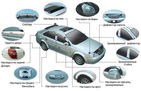 Виды тюниговых аксессуаров для автомобиля